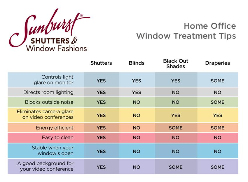 Sunburst window treatment chart sizes.